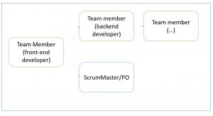 team-member-path